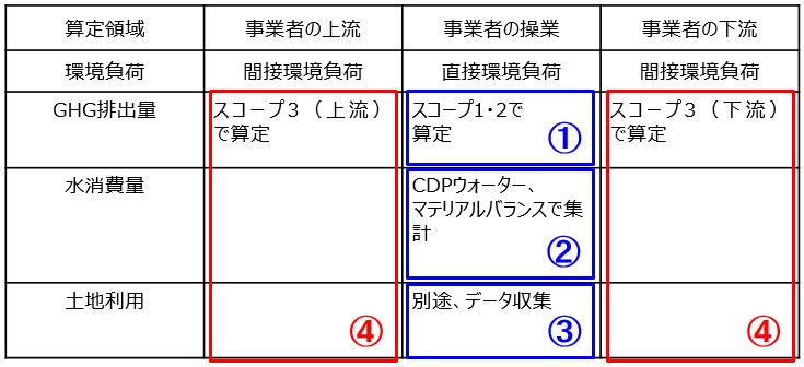 nc-method-041